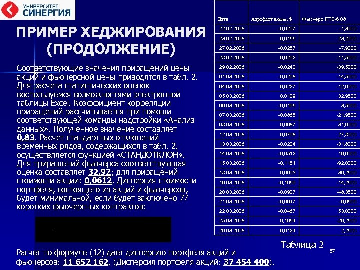 Дата ПРИМЕР ХЕДЖИРОВАНИЯ (ПРОДОЛЖЕНИЕ) Аэрофлот акции, $ Фьючерс RTS-6. 08 -0, 0207 -1, 3000