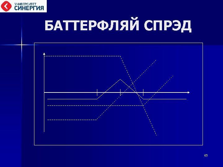 БАТТЕРФЛЯЙ СПРЭД 65