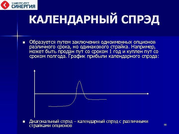 КАЛЕНДАРНЫЙ СПРЭД n n Образуется путем заключения одноименных опционов различного срока, но одинакового страйка.