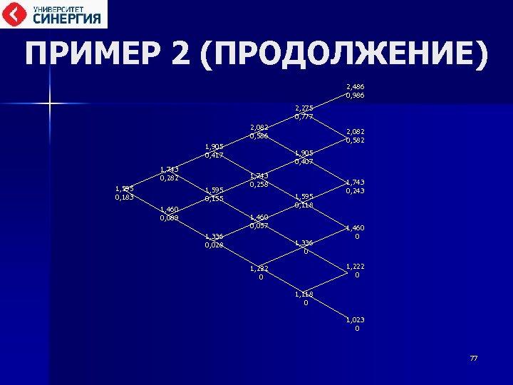 ПРИМЕР 2 (ПРОДОЛЖЕНИЕ) 2, 486 0, 986 2, 275 0, 777 2, 082 0,