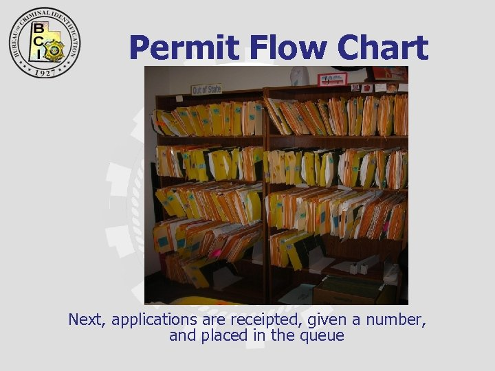 Permit Flow Chart Next, applications are receipted, given a number, and placed in the