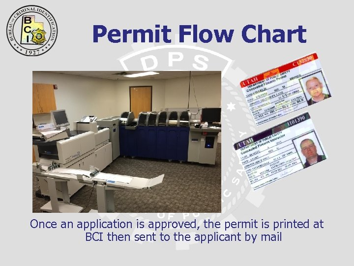 Permit Flow Chart Once an application is approved, the permit is printed at BCI