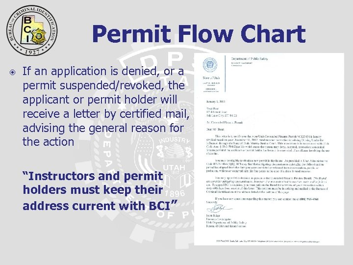 Permit Flow Chart If an application is denied, or a permit suspended/revoked, the applicant
