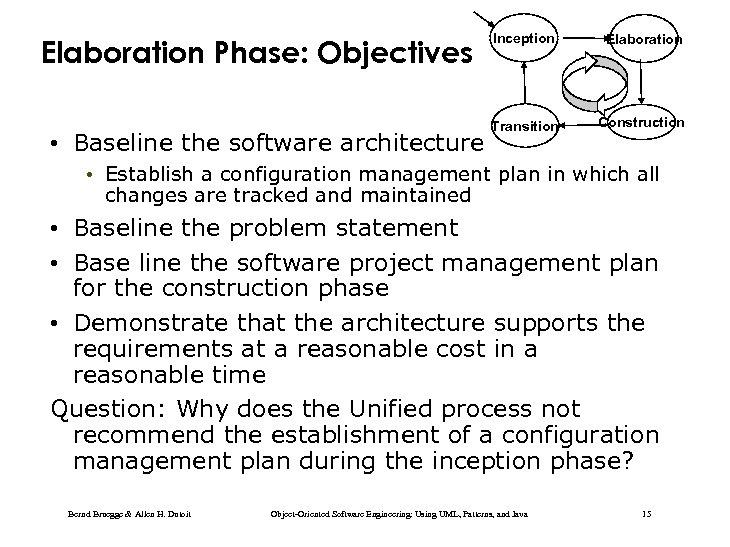 Elaboration Phase: Objectives • Baseline the software architecture Inception Elaboration Transition Construction • Establish
