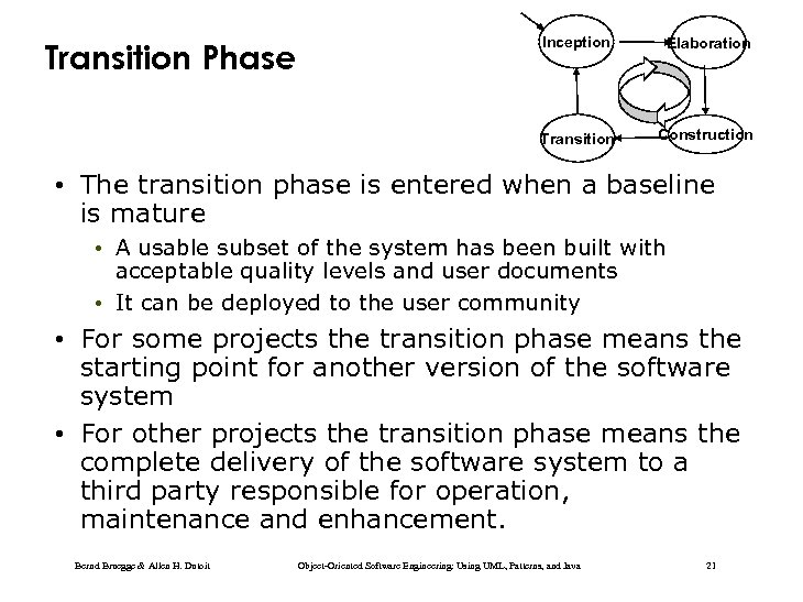 Elaboration Transition Phase Inception Construction • The transition phase is entered when a baseline
