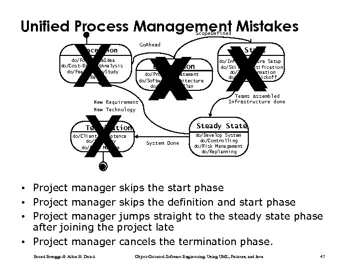 Unified Process Management Mistakes Scope. Defined X X X Go. Ahead Conception do/Formulate. Idea