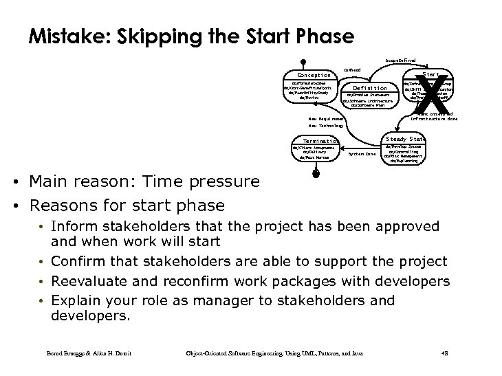 Mistake: Skipping the Start Phase Scope. Defined Conception do/Formulate. Idea do/Cost-Benefit. Analysis do/Feasibility. Study