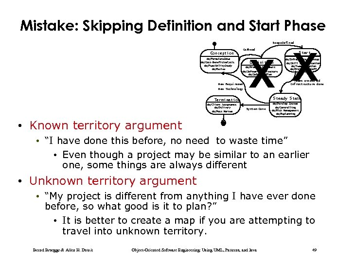 Mistake: Skipping Definition and Start Phase Scope. Defined Conception do/Formulate. Idea do/Cost-Benefit. Analysis do/Feasibility.