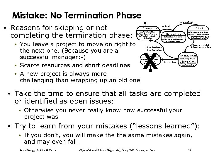 Mistake: No Termination Phase • Reasons for skipping or not completing the termination phase: