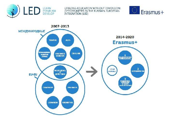 Agenția Națională pentru Programe Comunitare în Domeniul Educației și Formării Profesionale