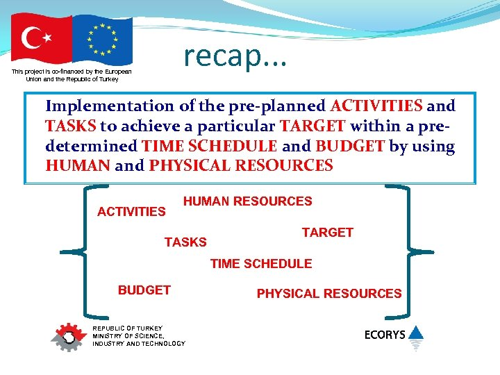 This project is co-financed by the European Union and the Republic of Turkey recap.