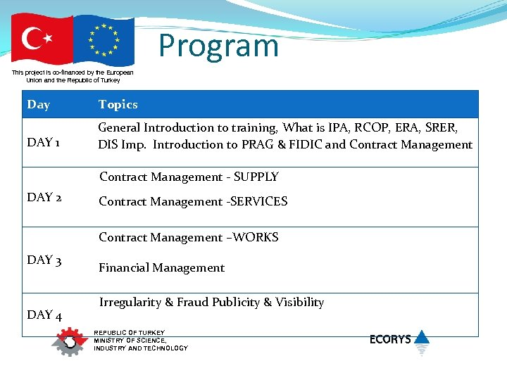 Program This project is co-financed by the European Union and the Republic of Turkey