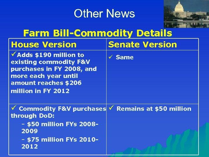 Other News Farm Bill-Commodity Details House Version Senate Version üAdds $190 million to ü