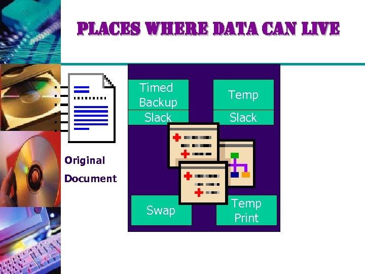 places where data can live Timed Backup Slack Temp Slack Original Document Swap Temp