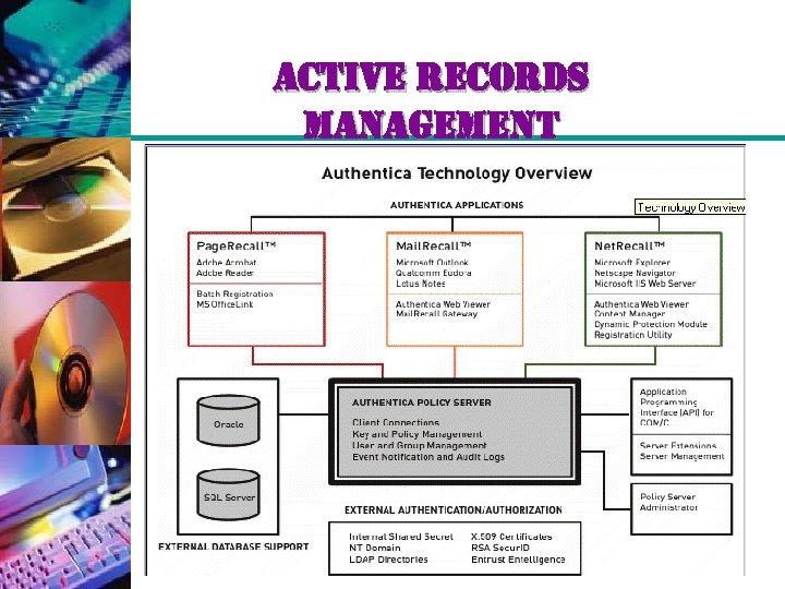 active records management