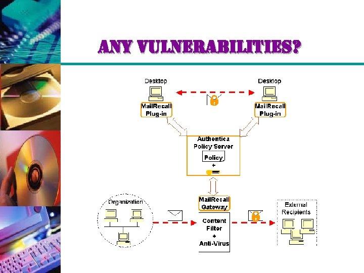 any vulnerabilities?
