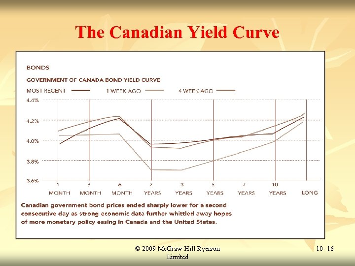 The Canadian Yield Curve © 2009 Mc. Graw-Hill Ryerson Limited 10 - 16