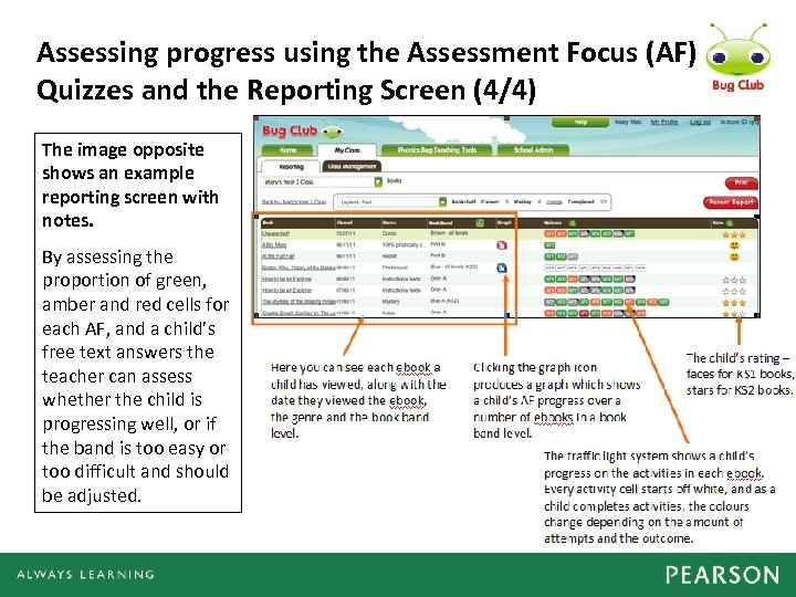 Assessing progress using the Assessment Focus (AF) Quizzes and the Reporting Screen (4/4) The