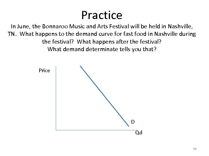 Practice In June, the Bonnaroo Music and Arts Festival will be held in Nashville,