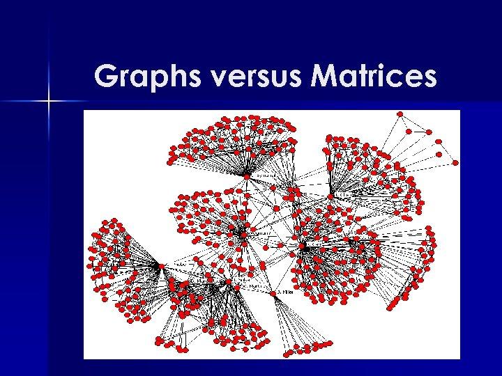 Graphs versus Matrices