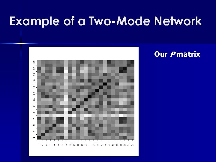 Example of a Two-Mode Network Our P matrix