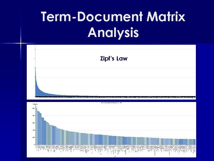 Term-Document Matrix Analysis Zipf's Law