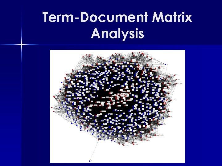 Term-Document Matrix Analysis