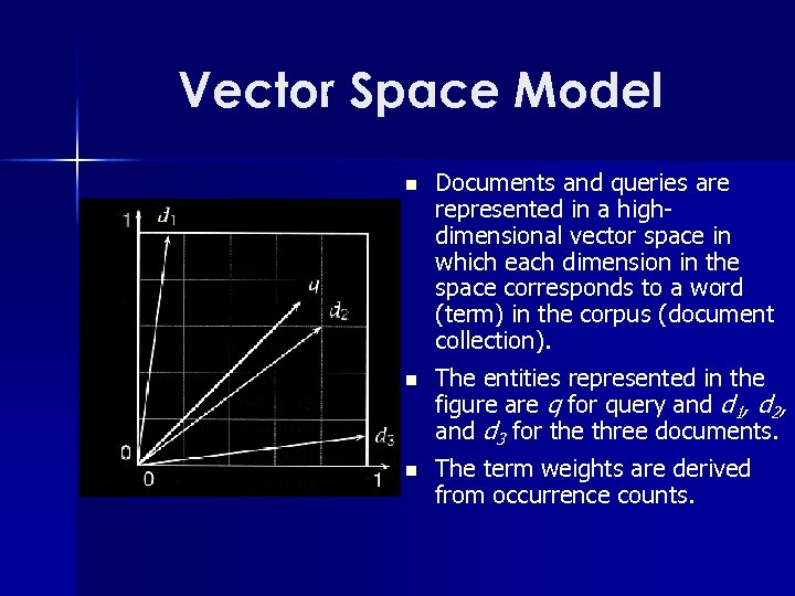 Vector Space Model n Documents and queries are represented in a highdimensional vector space