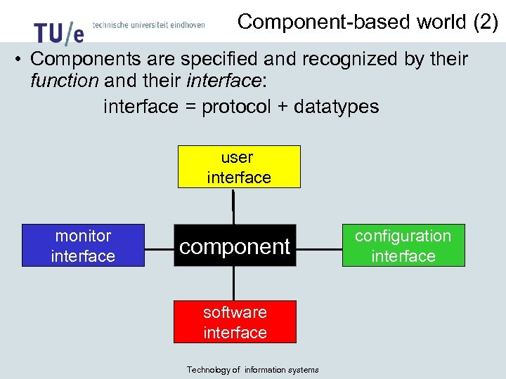 Component-based world (2) • Components are specified and recognized by their function and their