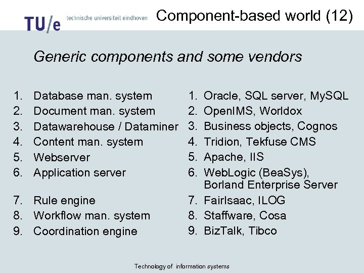 Component-based world (12) Generic components and some vendors 1. 2. 3. 4. 5. 6.