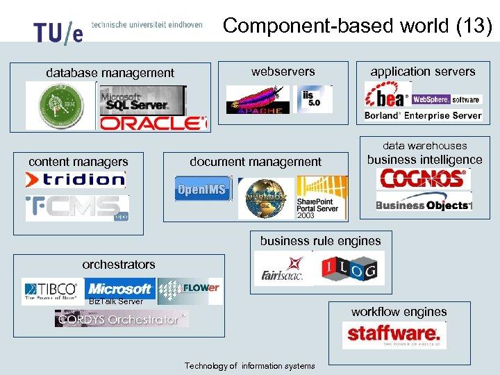 Component-based world (13) database management webservers application servers data warehouses content managers document management