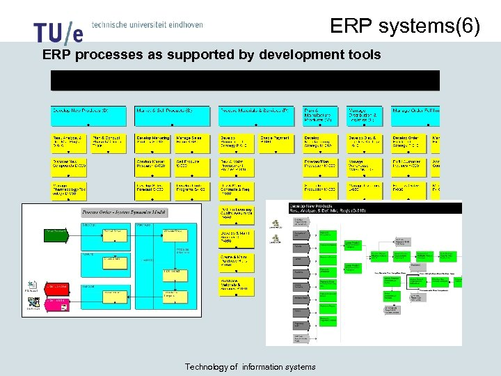 ERP systems(6) ERP processes as supported by development tools Technology of information systems