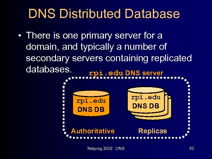DNS Distributed Database • There is one primary server for a domain, and typically