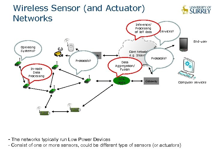 Wireless Sensor (and Actuator) Networks Inference/ Processing of Io. T data Services? End-user Operating