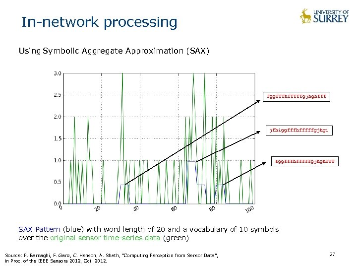 In-network processing Using Symbolic Aggregate Approximation (SAX) fggfffhfffffgjhghfff jfhiggfffhfffffgjhgi fggfffhfffffgjhghfff SAX Pattern (blue) with