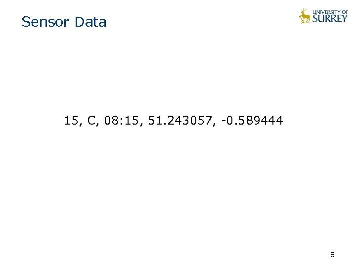 Sensor Data 15, C, 08: 15, 51. 243057, -0. 589444 8