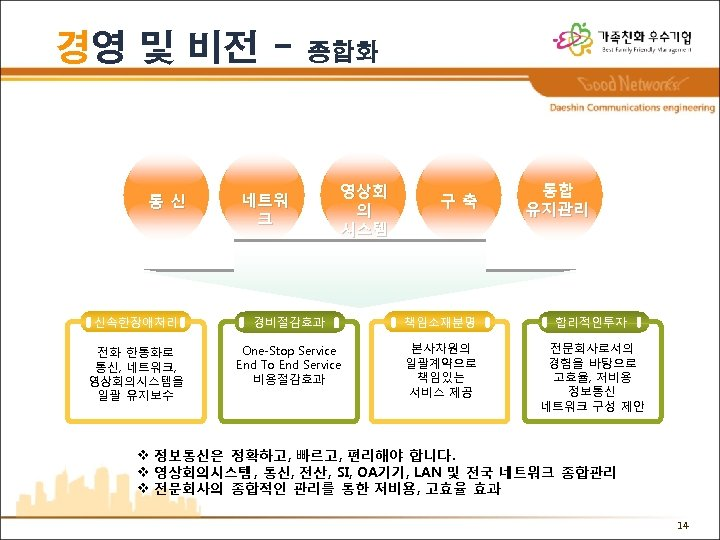 경영 및 비전 - 통신 종합화 네트워 크 영상회 의 시스템 구축 통합 유지관리