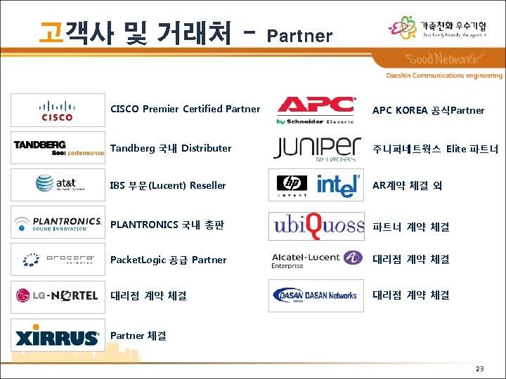고객사 및 거래처 - Partner CISCO Premier Certified Partner APC KOREA 공식Partner Tandberg 국내