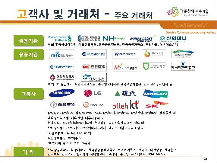 고객사 및 거래처 금융기관 주요 거래처 이외 홍콩상하이은행 , 메릴린츠증권 , 한국증권전산원 , 한국증권거래소