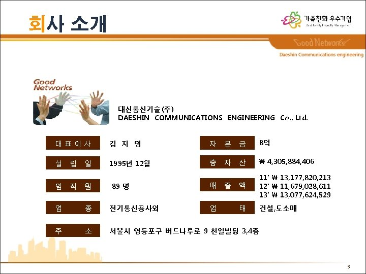 회사 소개 대신통신기술 (주) DAESHIN COMMUNICATIONS ENGINEERING Co. , Ltd. 대표이사 김 지 영