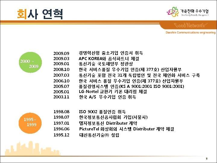 회사 연혁 2000 ~ 2009 1995~ 1999 2009. 03 2009. 01 2008. 10 2007.