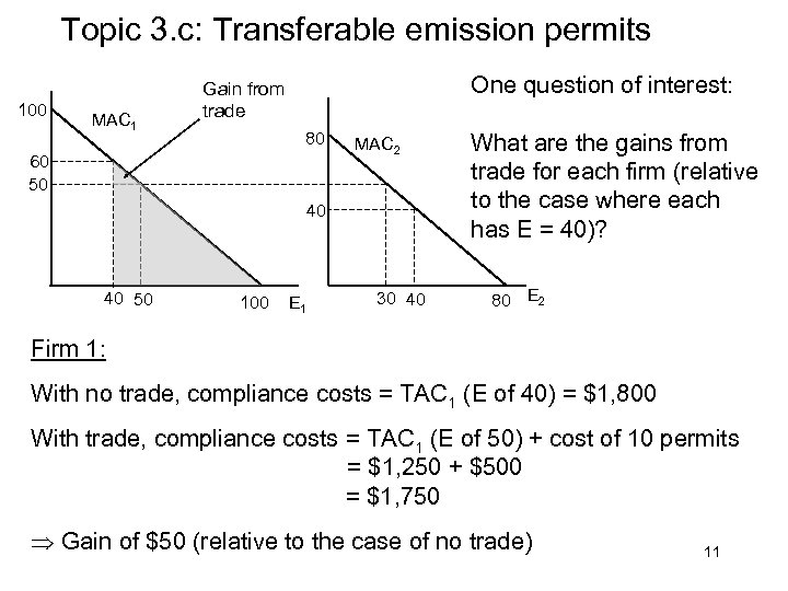 Topic 3. c: Transferable emission permits 100 MAC 1 One question of interest: Gain