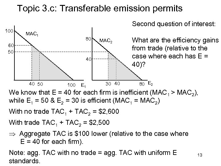 Topic 3. c: Transferable emission permits Second question of interest: 100 MAC 1 80