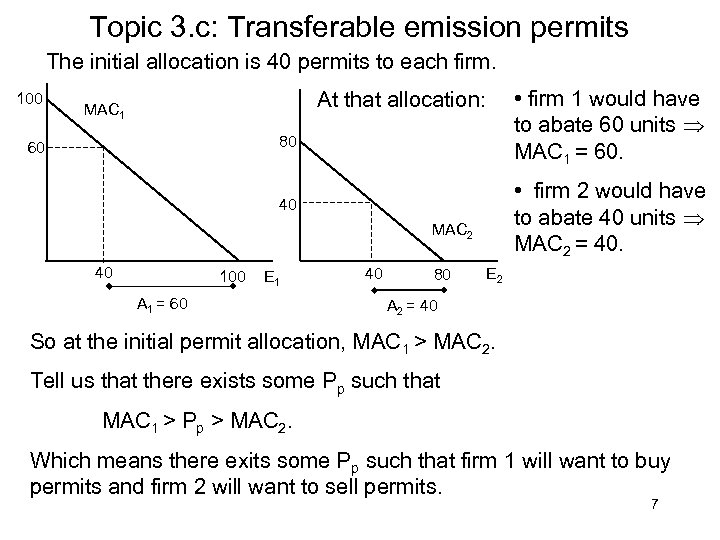 Topic 3. c: Transferable emission permits The initial allocation is 40 permits to each