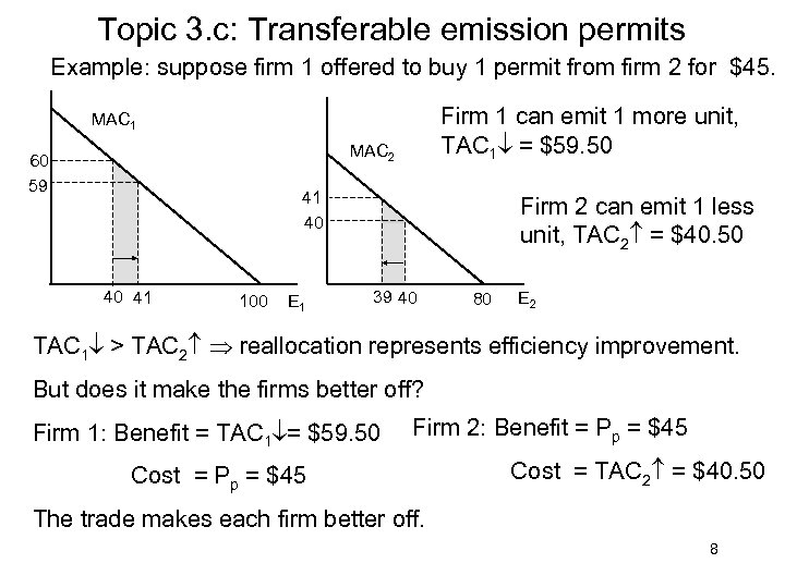 Topic 3. c: Transferable emission permits Example: suppose firm 1 offered to buy 1