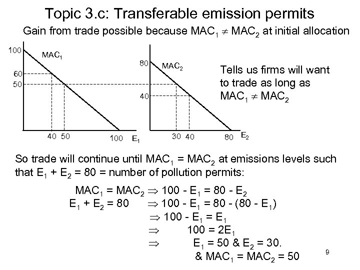 Topic 3. c: Transferable emission permits Gain from trade possible because MAC 1 MAC