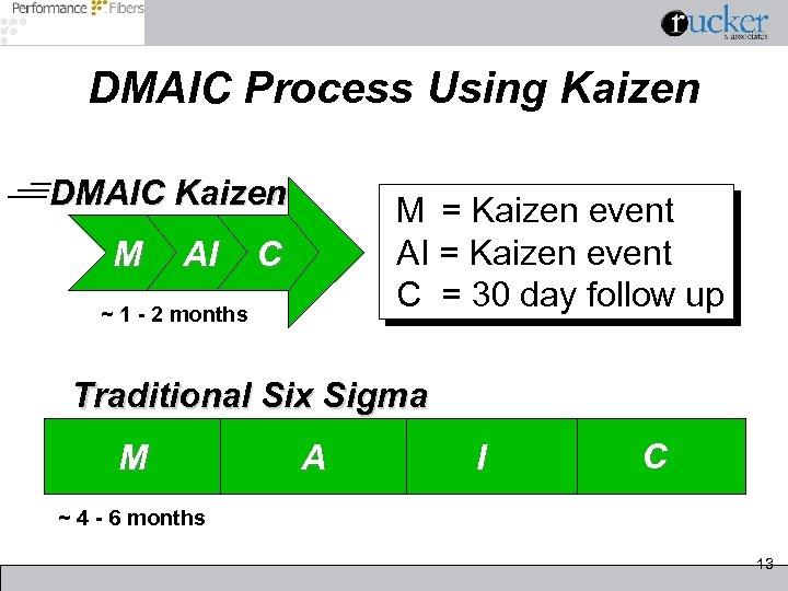 DMAIC Process Using Kaizen DMAIC Kaizen M AI M = Kaizen event AI =