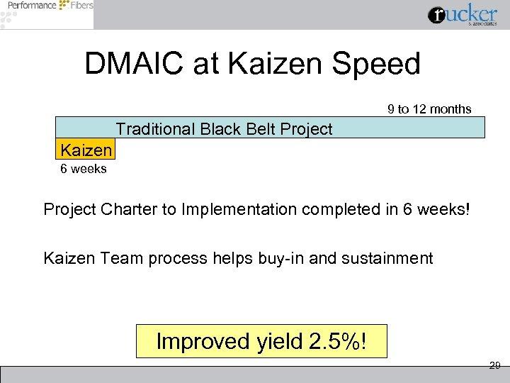 DMAIC at Kaizen Speed 9 to 12 months Traditional Black Belt Project Kaizen 6