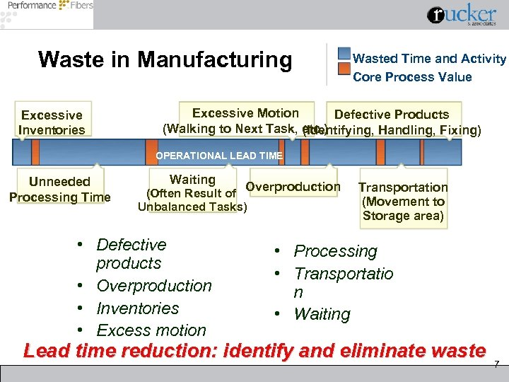 Waste in Manufacturing Excessive Inventories Wasted Time and Activity Core Process Value Excessive Motion