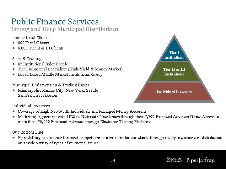 Public Finance Services Strong and Deep Municipal Distribution Institutional Clients ® 800 Tier I